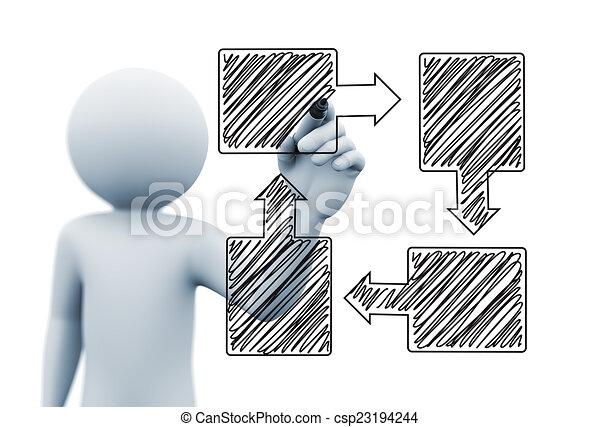 Organigramme Personne Conception Flèche Dessin 3d