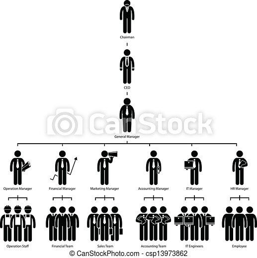 organisation, selskab, træ, kort - csp13973862