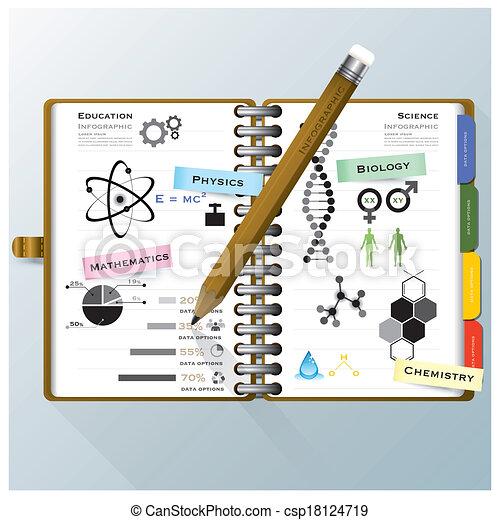 Organisieren Sie Notizbuchwissenschaft und Bildung infographischen Design Vorlage - csp18124719