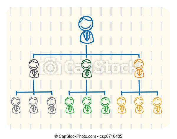 organizacja - csp6710485