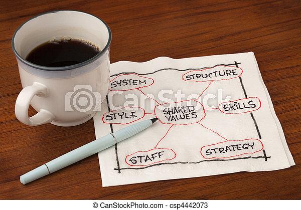 organization and development concept - csp4442073