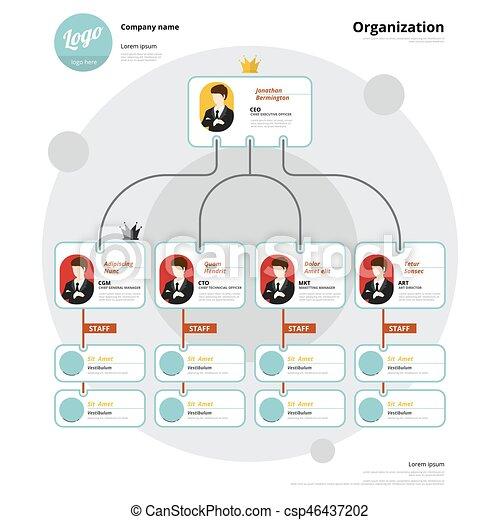 Organizational Structure Flow Chart Vatozozdevelopment