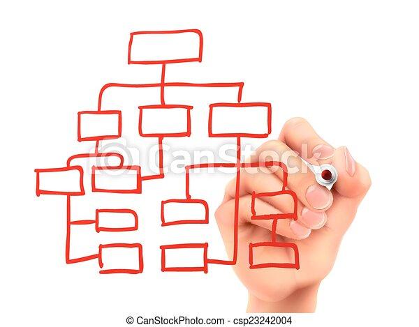 organization chart drawn by hand - csp23242004
