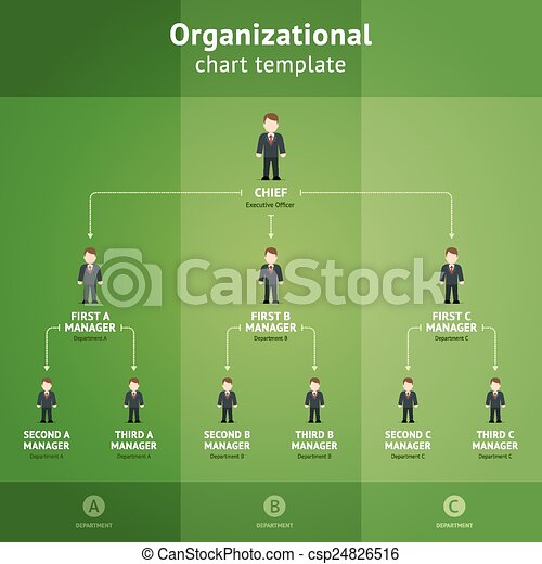 Hierarchy Diagram From Chef To Subordinates On A Green Background