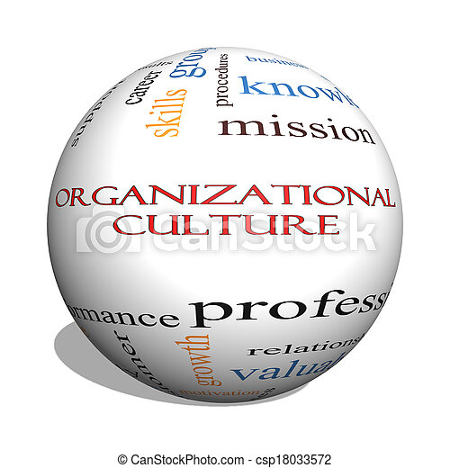 Organizational Culture 3D sphere Word Cloud Concept - csp18033572