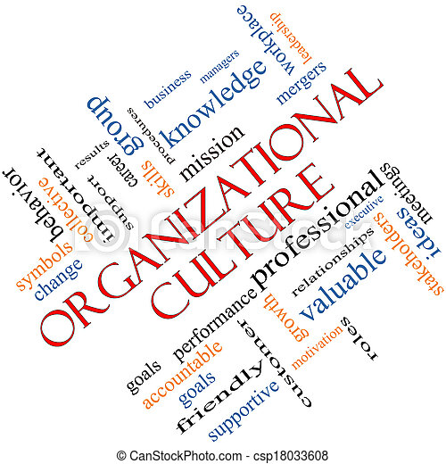 Organizational Culture Word Cloud Concept Angled - csp18033608