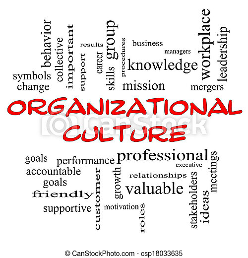 concept of organisational change pdf