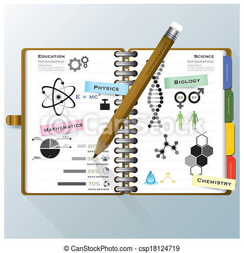 Organize Notebook Science And Education Infographic Design Template - csp18124719