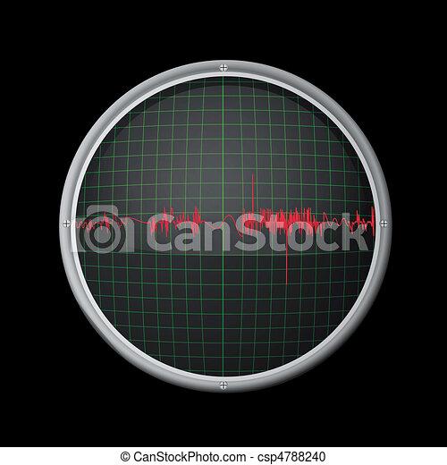 Oscilloscope - csp4788240