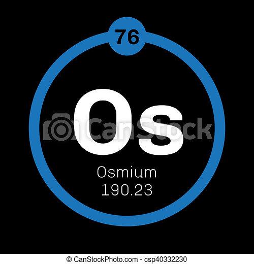 Osmium Chemical Element Osmium Is The Densest Naturally Drawings