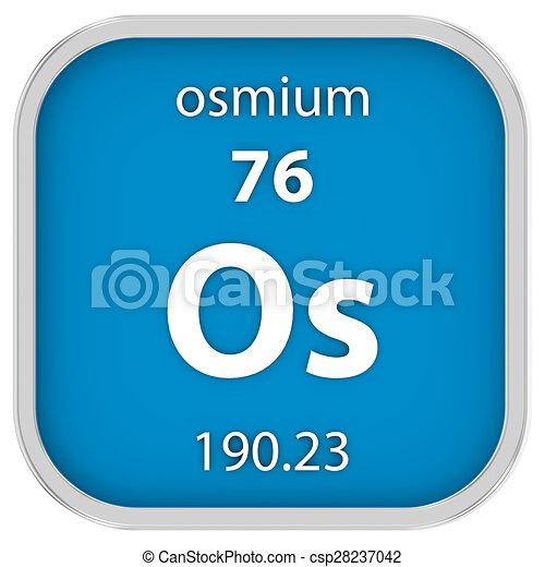 Osmium material sign osmium material on the periodic table part of osmium material sign csp28237042 urtaz Choice Image