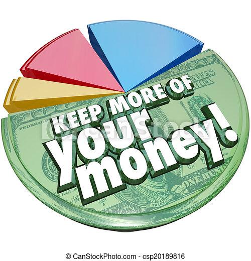 ou, coûts, après, gauche, frais, argent, projection, impôts, cent, graphique circulaire, honoraires, économies, portion, autre, mots, revenu, garder, ton, plus - csp20189816