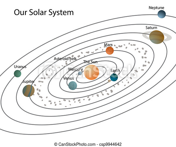 Our solar system solar system with planets and their clip art our solar system csp9944642 ccuart Images