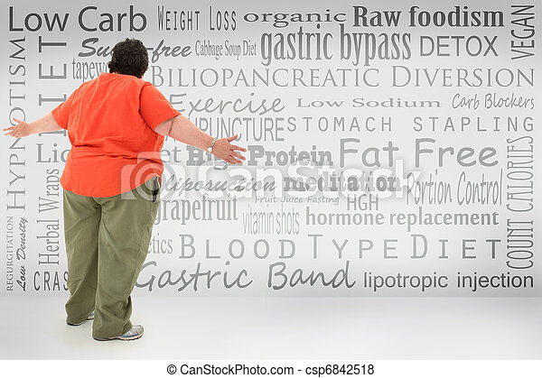 Overwhelmed Obese Woman Looking at List of Weight Lost Choices - csp6842518