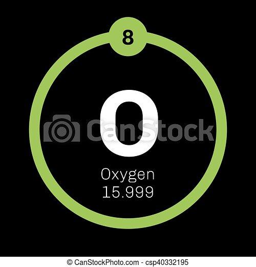 Oxygen chemical element highly reactive nonmetal and oxidizing oxygen chemical element drawingcsp40332195g urtaz Choice Image
