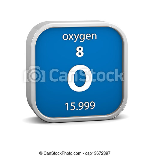 Oxygen material sign oxygen material on the periodic table part of oxygen material on the periodic table part of a series urtaz Gallery