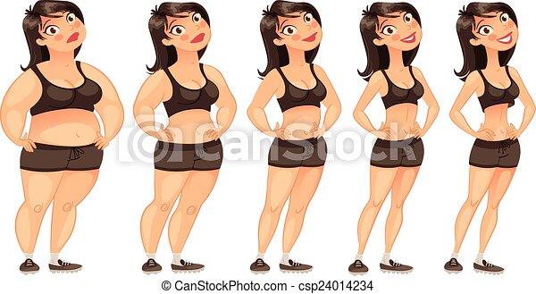 Gastos de pérdida de peso - csp24014234