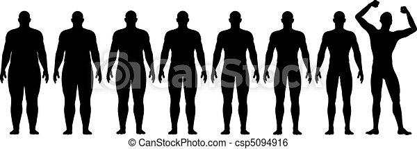 Antes de que la grasa se ajuste a la dieta de peso pierde éxito - csp5094916