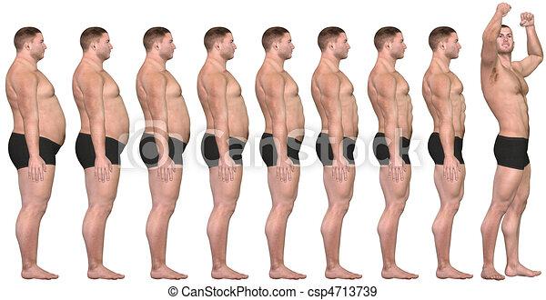 pérdida, peso, ataque, éxito, después, 3d, grasa, antes, hombre - csp4713739