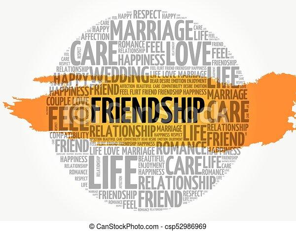 datování vriendschappen klíčová slova pro online seznamovací profil
