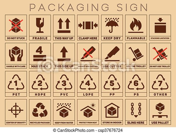 Packaging Sign Or Symbols Packaging Signs Or Packaging Symbols