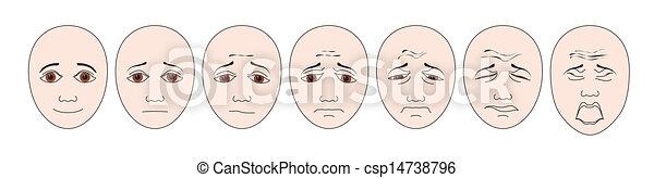 padrão, pediátrico, dor, caras, escala - csp14738796