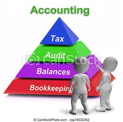 pagar, pirámide, medios, impuestos, revisión de cuentas, contabilidad, teneduría de libros - csp18332352