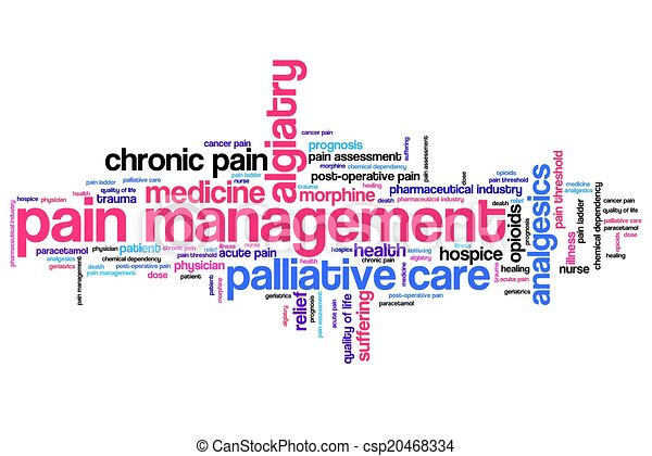 Pain Management And Palliative Care Issues And Concepts