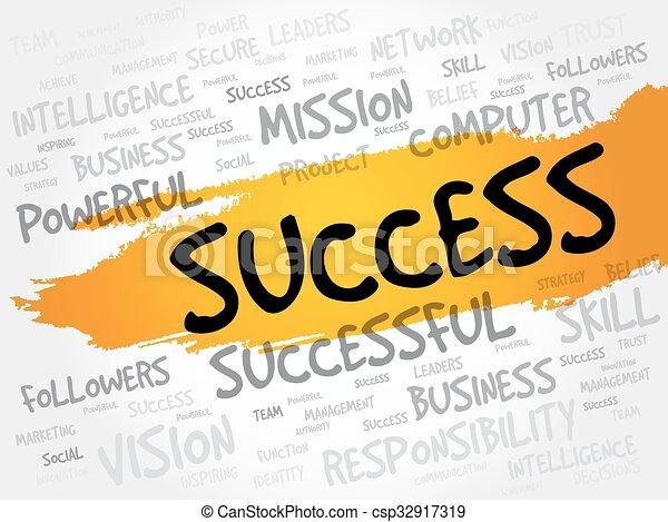 Nube de palabra de éxito - csp32917319