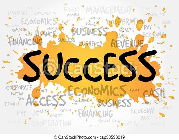 Nube de palabra de éxito - csp33538219