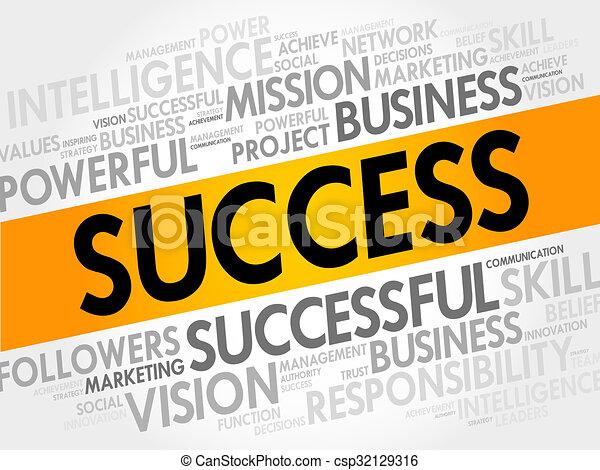 Nube de palabra de éxito - csp32129316