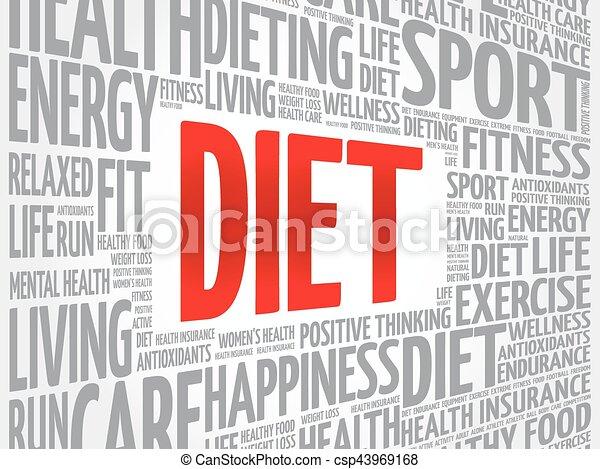 Nube de palabra de dieta - csp43969168