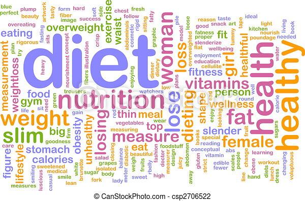 Nube de palabra dietética - csp2706522