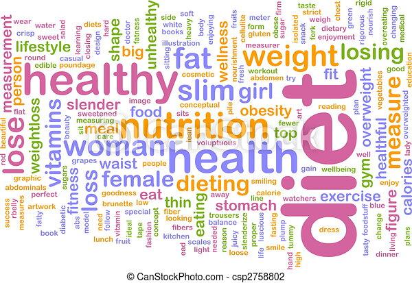 Nube de palabra dietética - csp2758802