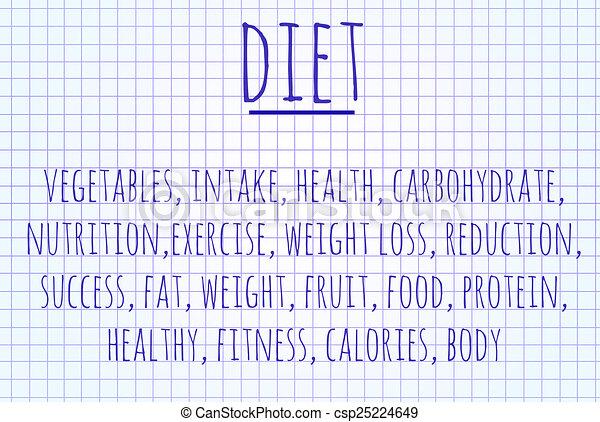 Nube de palabra de dieta - csp25224649