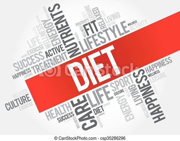 Nube de palabra de dieta - csp35286296