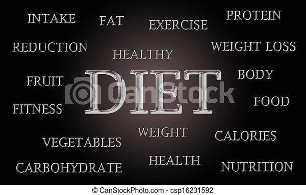 Nube de palabra de dieta - csp16231592
