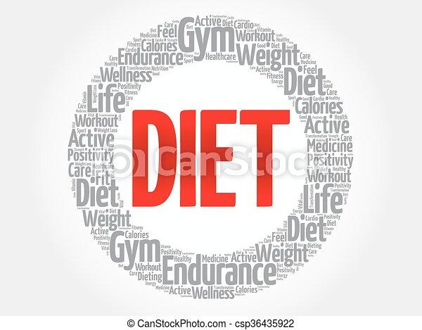 Nube de palabra de dieta - csp36435922