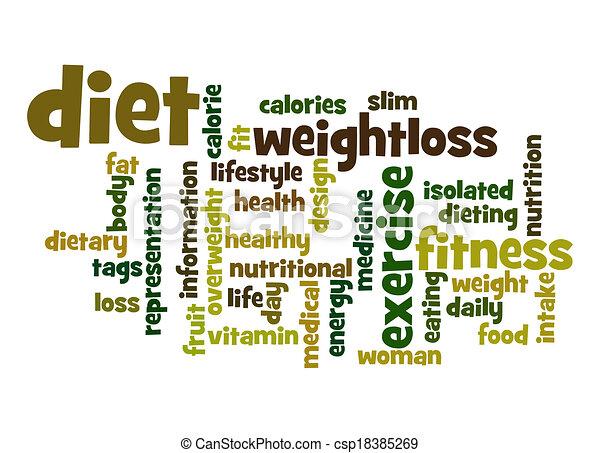 Nube de palabra de dieta - csp18385269