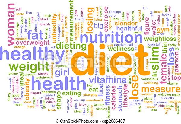 Nube de palabra dietética - csp2086407
