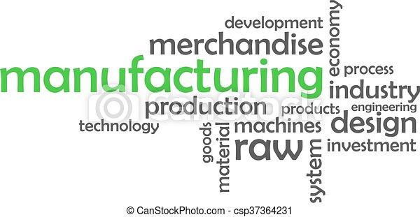 Nube de palabras, fabricación - csp37364231
