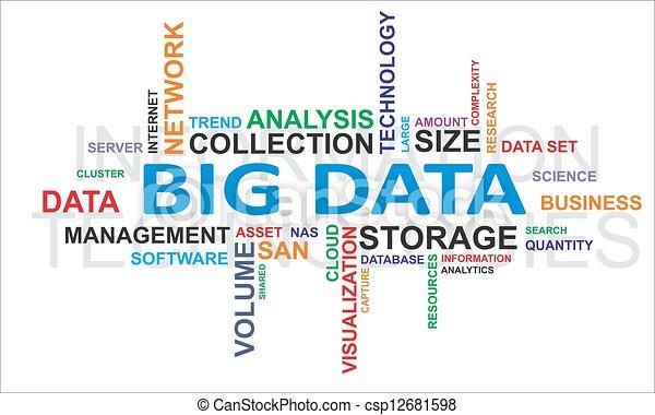 palabra, grande, -, nube, datos - csp12681598