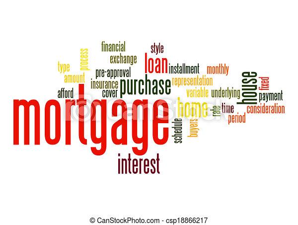 Nube de palabra de hipoteca - csp18866217