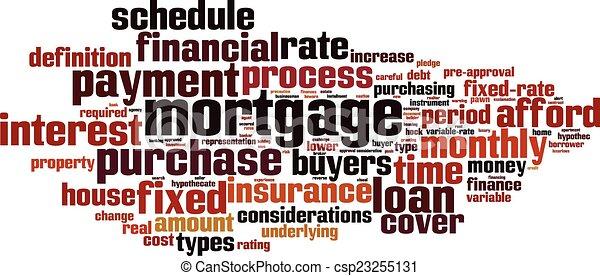 Nube de palabra de hipoteca - csp23255131