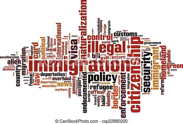 Nube de palabra de inmigración - csp22880200