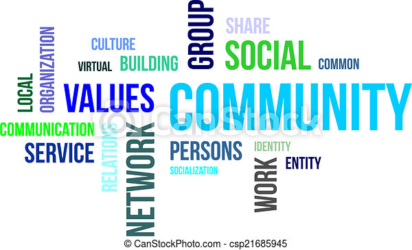 Nube de palabras, comunidad - csp21685945