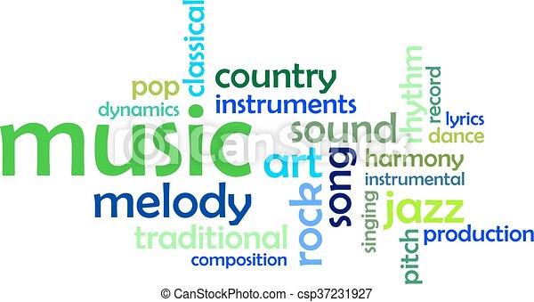 Nube de palabras, música - csp37231927