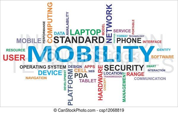 Nube de palabras, movilidad - csp12068819