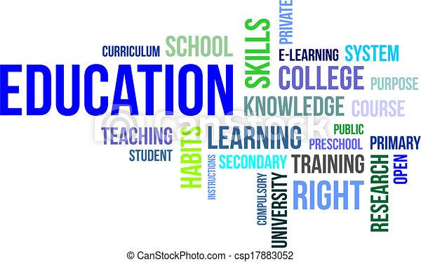 palavra, educação, -, nuvem - csp17883052
