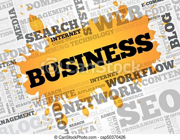 palavra, negócio, nuvem - csp50370426